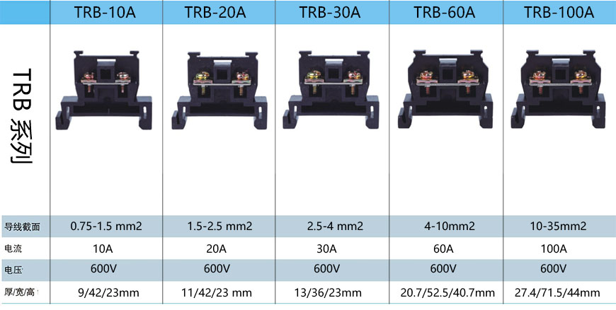 5. TBR接线端子-上海圣约实业