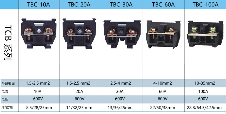 4. TBC接线端子-上海圣约实业