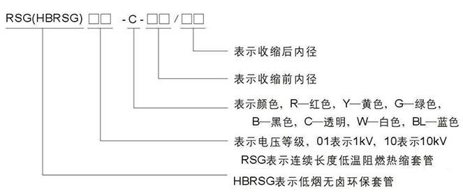 热缩管-上海圣约实业