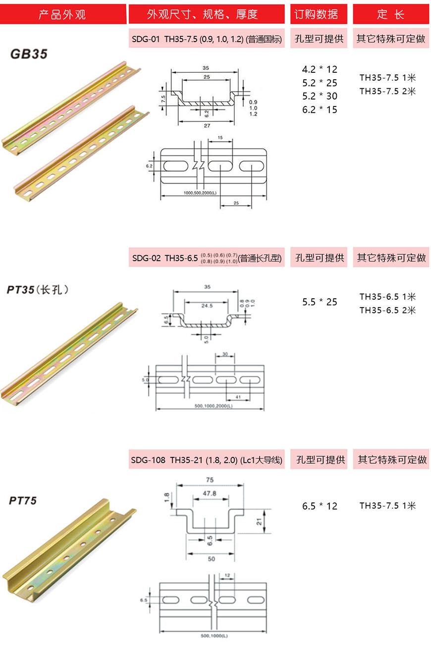 1,铁导轨-镀彩锌铁导轨-上海圣约实业