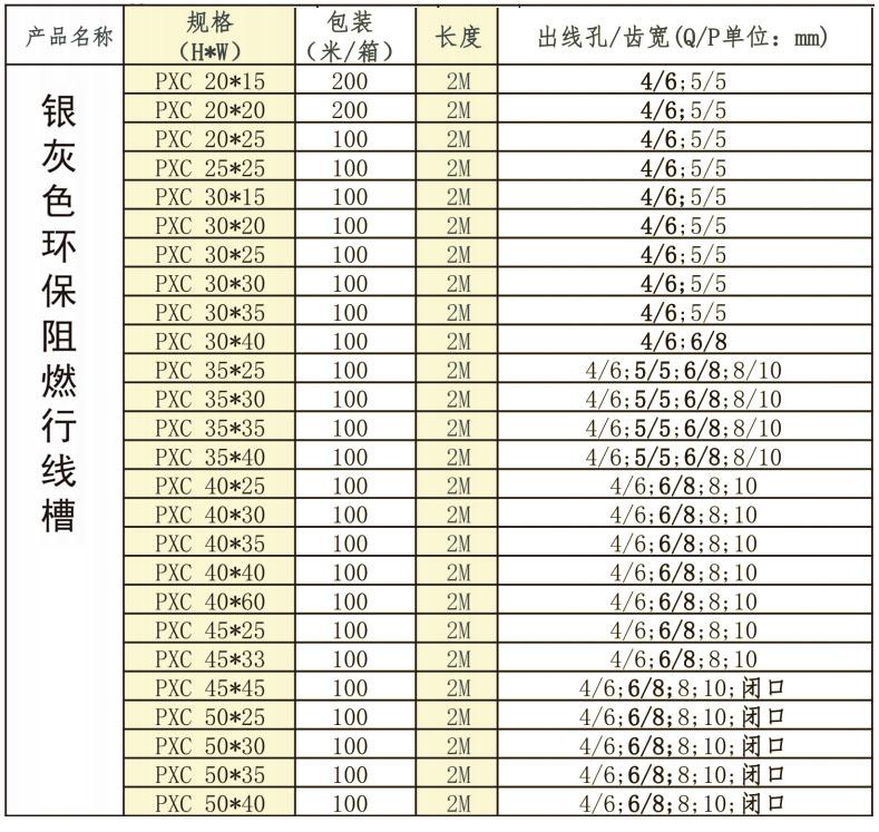 PVC环保通用阻燃行线槽-上海圣约实业