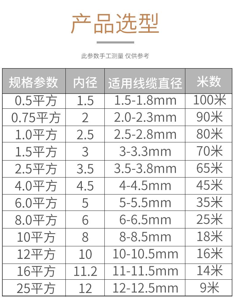 号码管-上海圣约实业