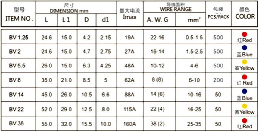 BV长形全绝缘中间接头-上海圣约实业