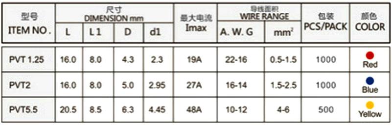 BV短形全绝缘中间接头-上海圣约实业